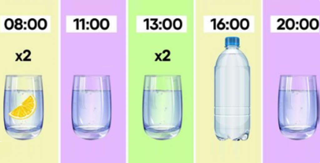 Ile wody należy pić, aby schudnąć? - Oh!me - Magazyn dla kobiet